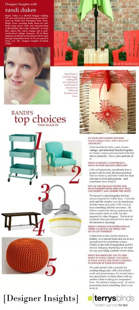 Designer Insights - Randi Dukes